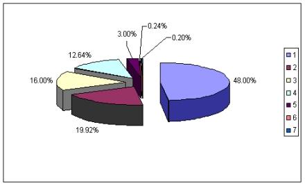 http://www.camelija-osiguranje.com/tabele2/kolacic.jpg